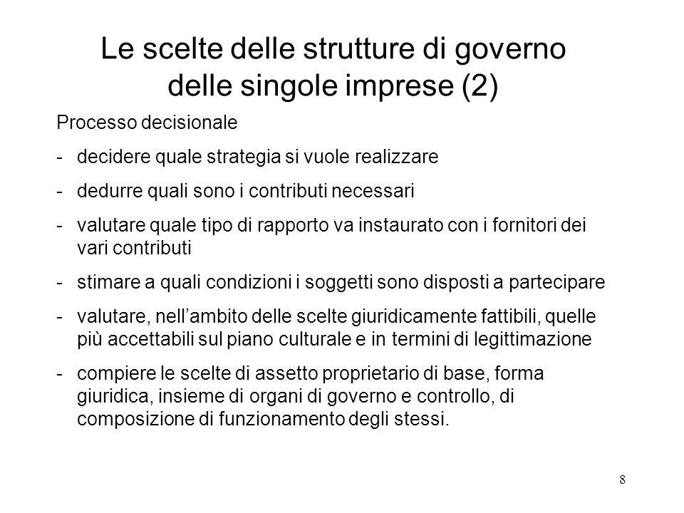 Le scelte delle strutture di governo delle singole imprese (2)