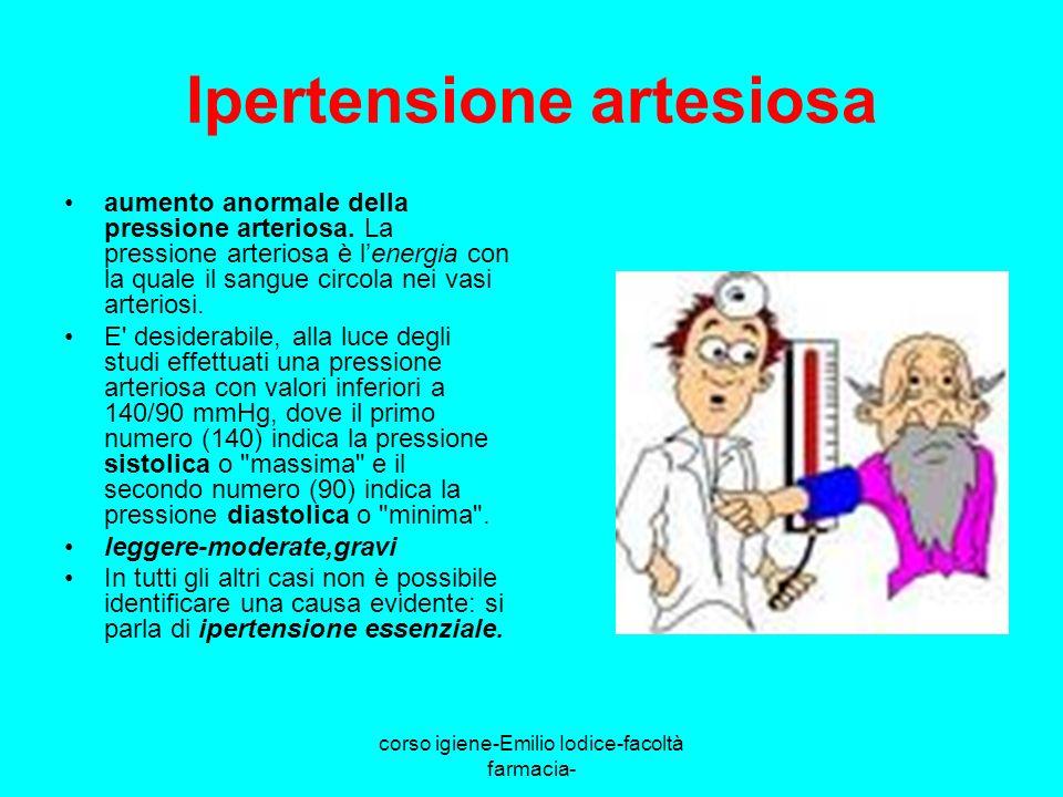 Ipertensione artesiosa