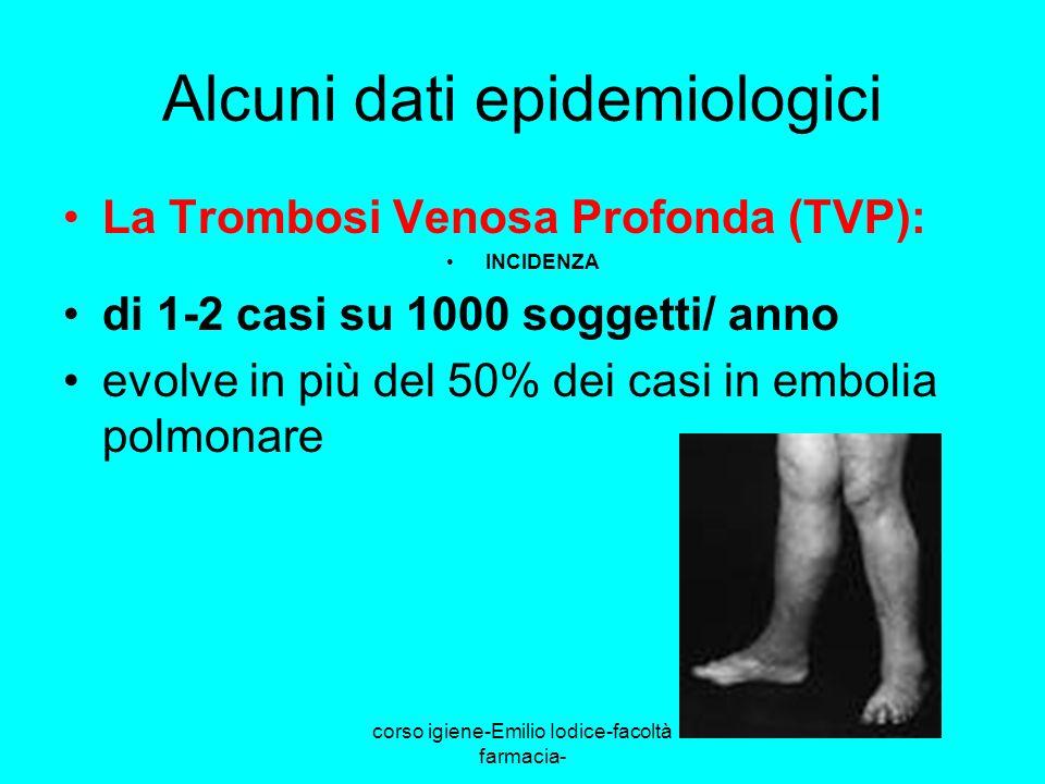 Alcuni dati epidemiologici
