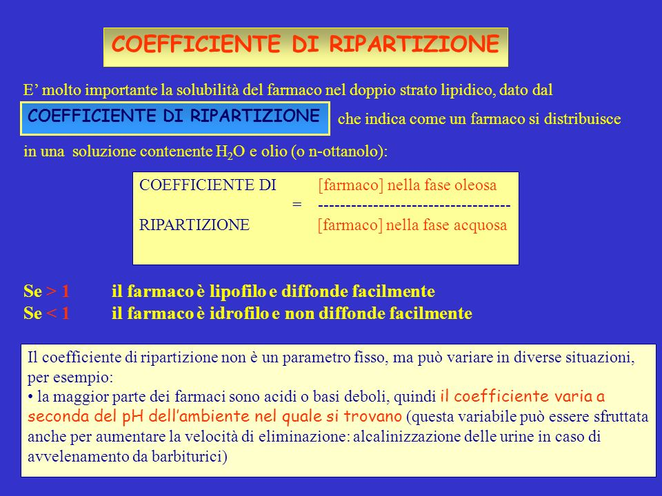 COEFFICIENTE DI RIPARTIZIONE