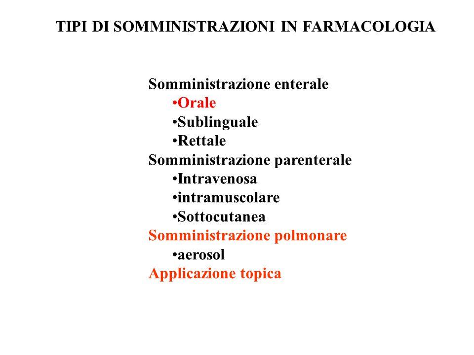 TIPI DI SOMMINISTRAZIONI IN FARMACOLOGIA
