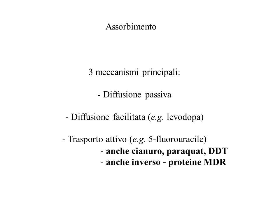 3 meccanismi principali: - Diffusione passiva