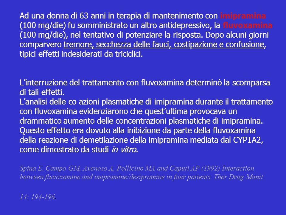 CYP1A2 Ad una donna di 63 anni in terapia di mantenimento con imipramina (100 mg/die) fu somministrato un altro antidepressivo, la fluvoxamina (100 mg/die), nel tentativo di potenziare la risposta.