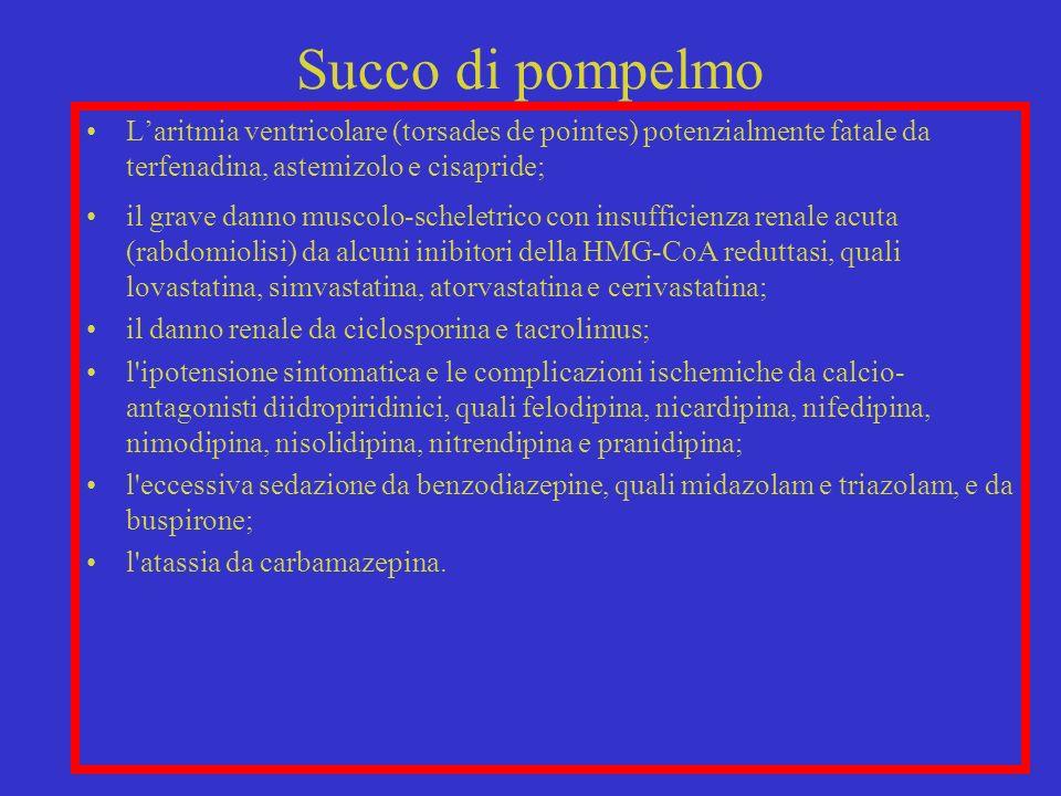 Succo di pompelmo L'aritmia ventricolare (torsades de pointes) potenzialmente fatale da terfenadina, astemizolo e cisapride;