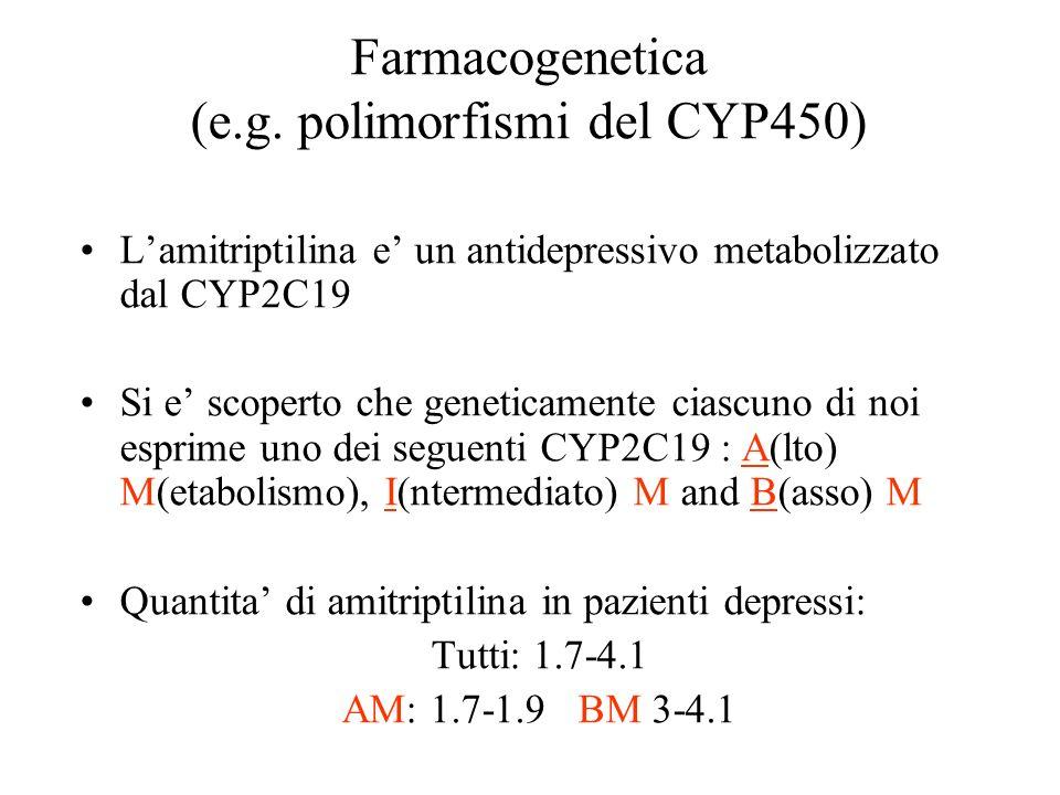 Farmacogenetica (e.g. polimorfismi del CYP450)
