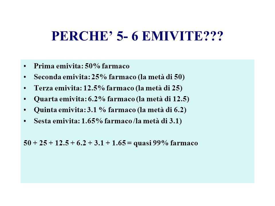 PERCHE' 5- 6 EMIVITE Prima emivita: 50% farmaco