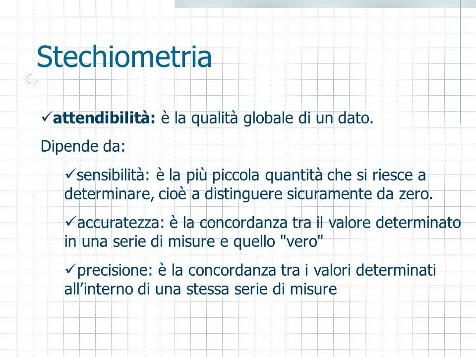 Stechiometria attendibilità: è la qualità globale di un dato.