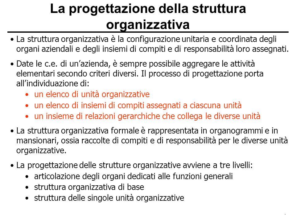 La progettazione della struttura organizzativa
