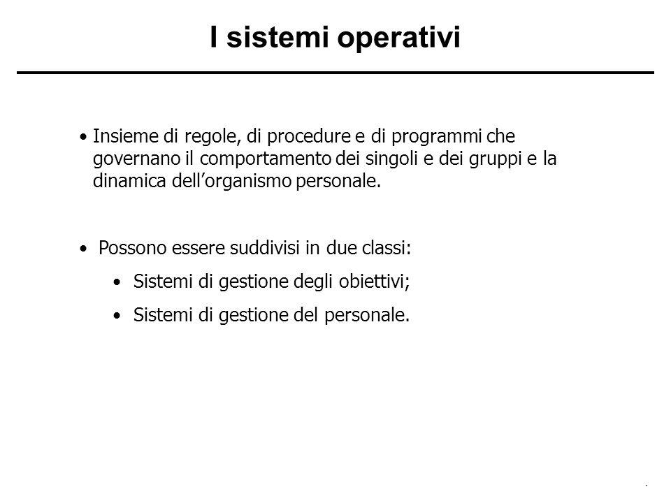 I sistemi operativi