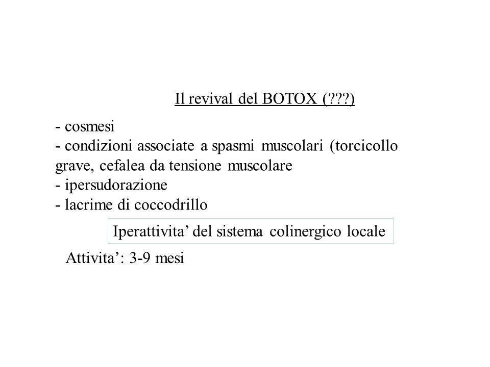 Il revival del BOTOX ( ) - cosmesi. - condizioni associate a spasmi muscolari (torcicollo grave, cefalea da tensione muscolare.