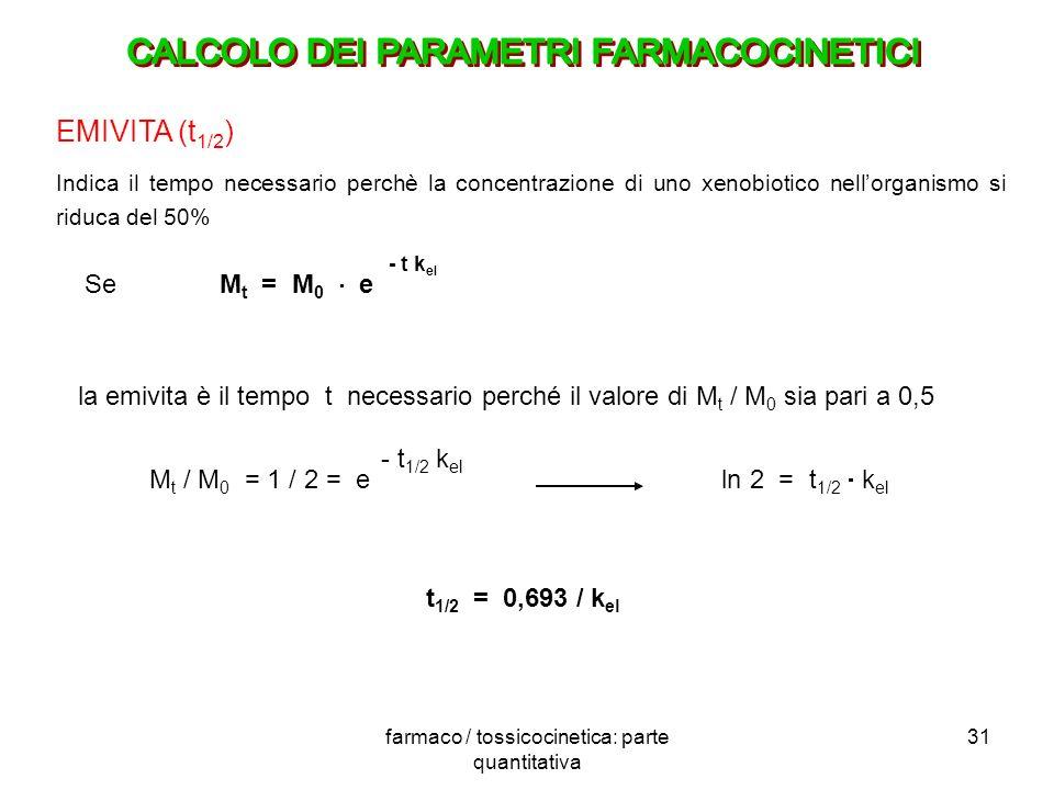 EMIVITA (t1/2) CALCOLO DEI PARAMETRI FARMACOCINETICI Se Mt = M0  e