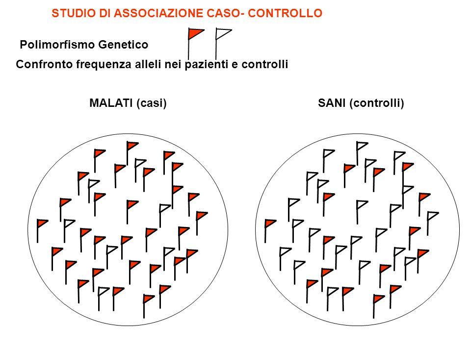 STUDIO DI ASSOCIAZIONE CASO- CONTROLLO