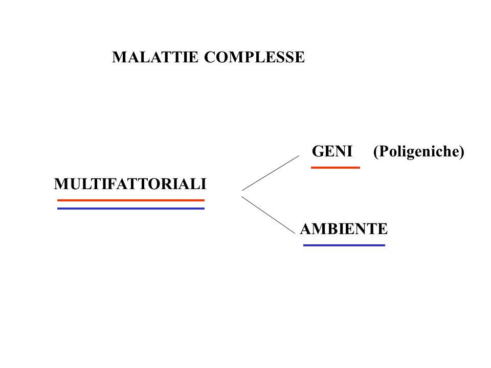 MALATTIE COMPLESSE GENI (Poligeniche) MULTIFATTORIALI AMBIENTE