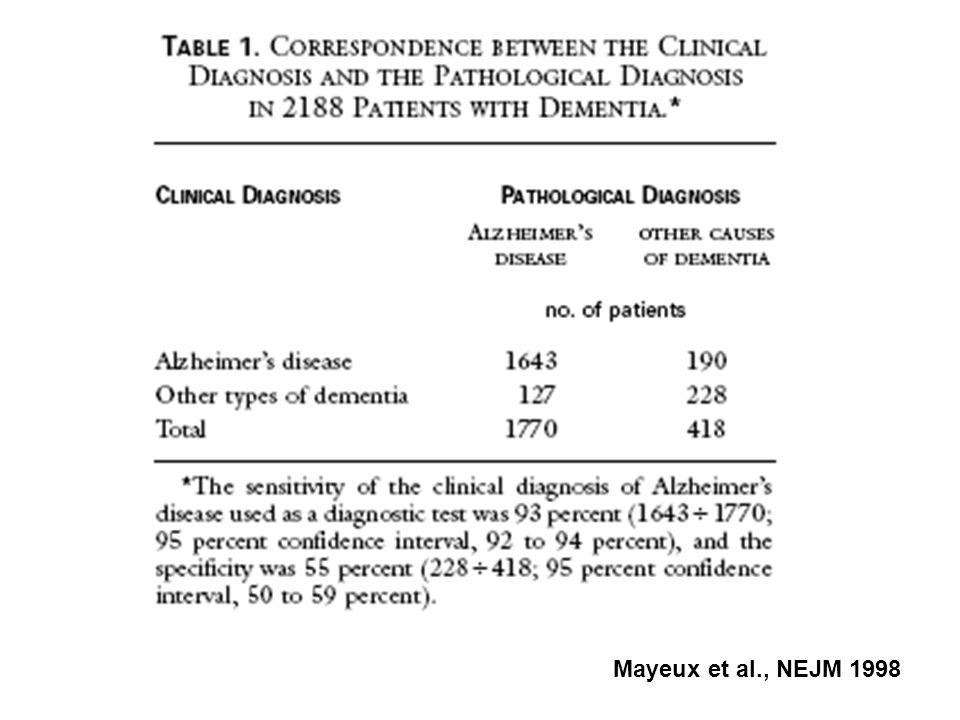 Mayeux et al., NEJM 1998