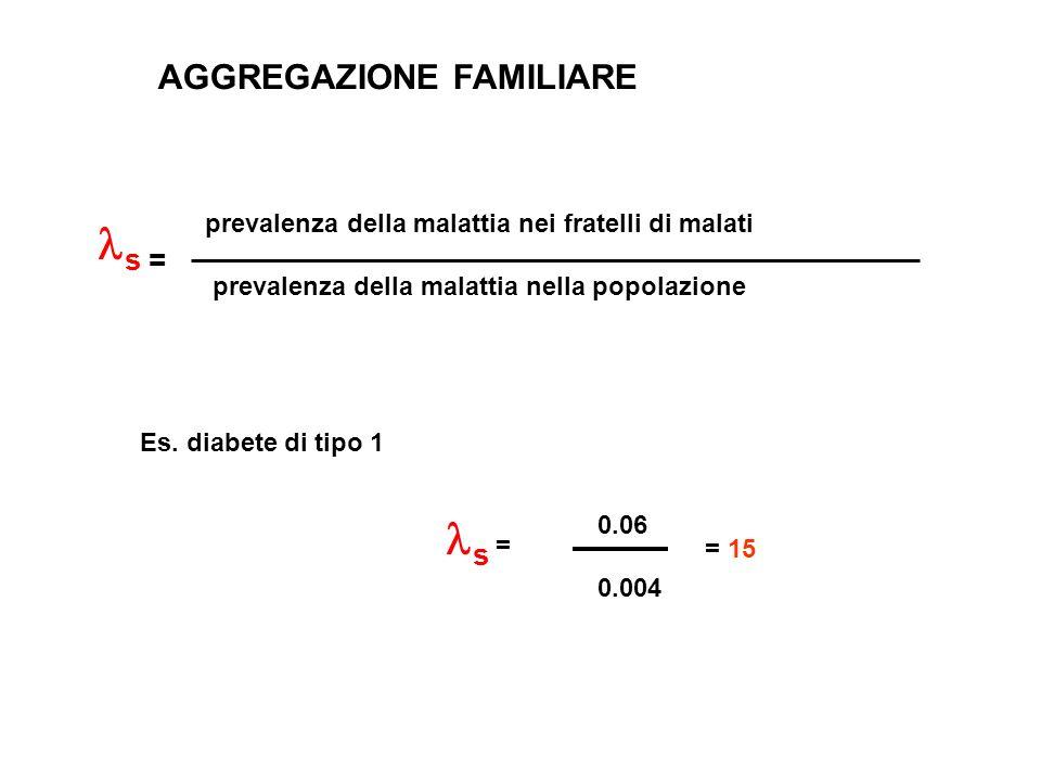 s = s = AGGREGAZIONE FAMILIARE