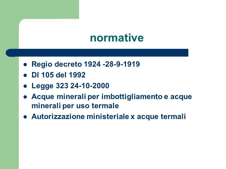 normative Regio decreto 1924 -28-9-1919 Dl 105 del 1992