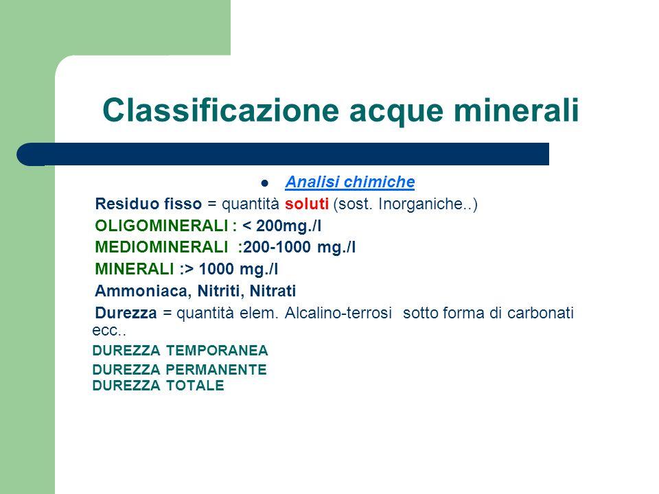 Classificazione acque minerali