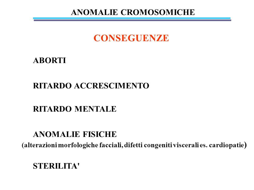 CONSEGUENZE ANOMALIE CROMOSOMICHE ABORTI RITARDO ACCRESCIMENTO