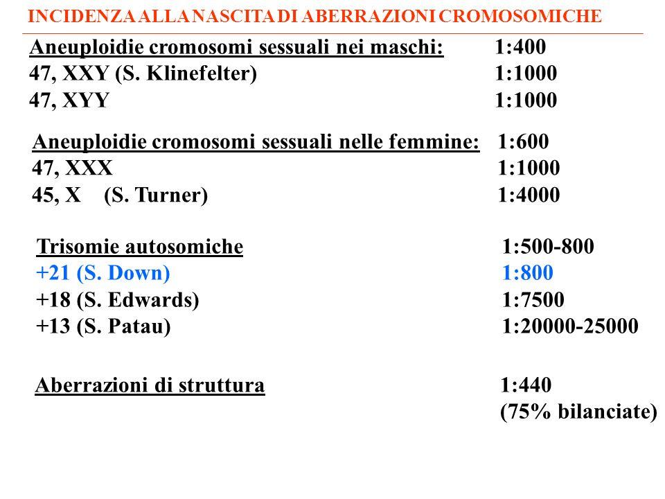 Aneuploidie cromosomi sessuali nei maschi: 1:400