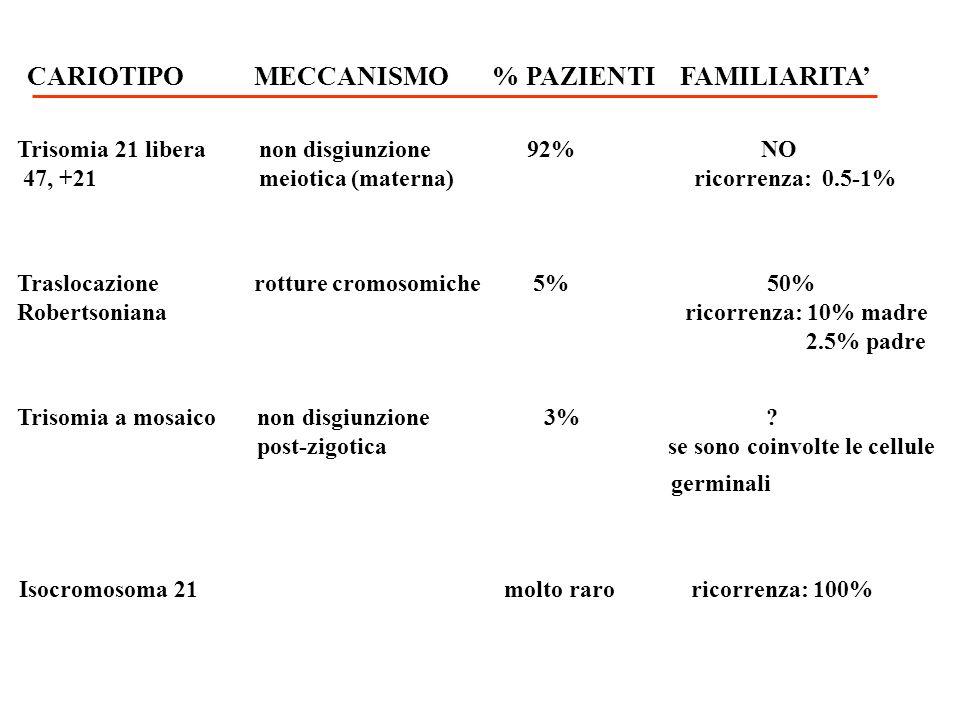 CARIOTIPO MECCANISMO % PAZIENTI FAMILIARITA'