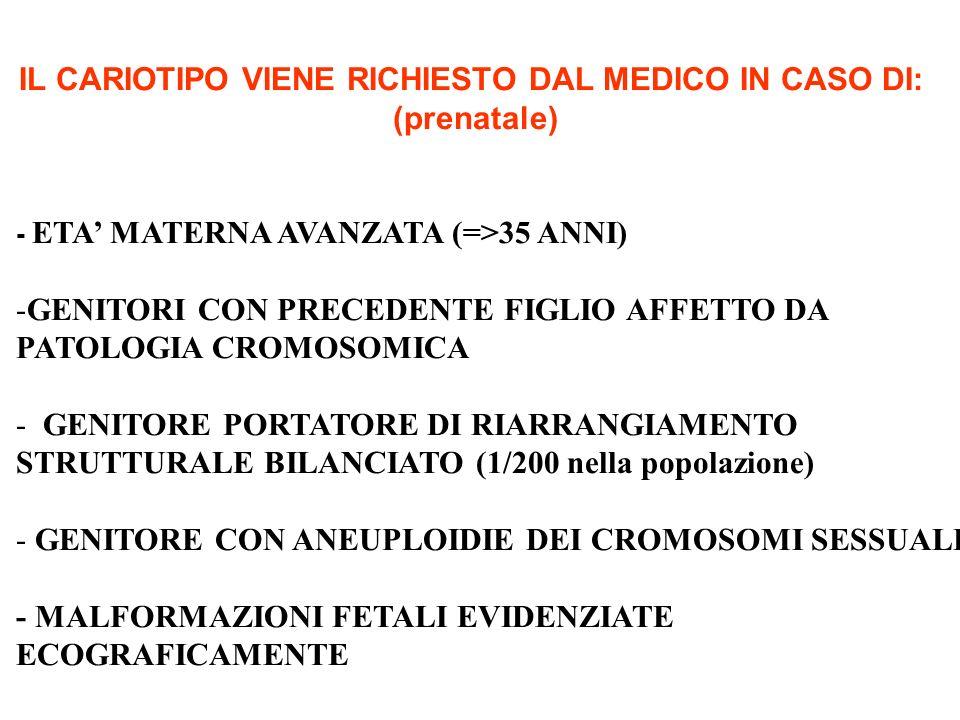 IL CARIOTIPO VIENE RICHIESTO DAL MEDICO IN CASO DI: