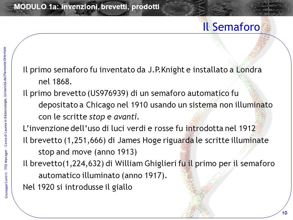 MODULO 1a: invenzioni, brevetti, prodotti