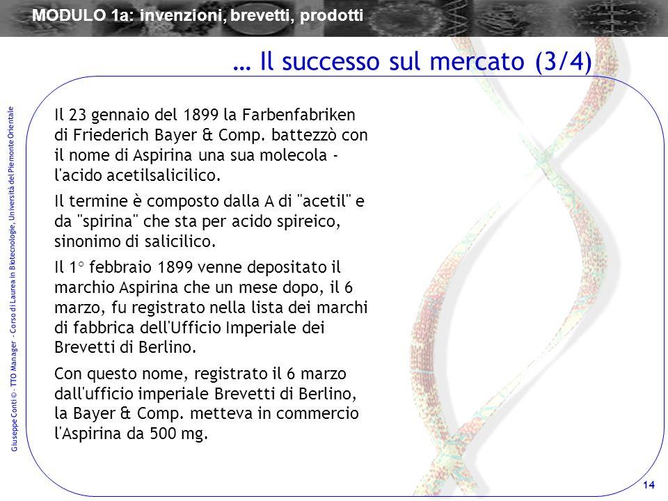 … Il successo sul mercato (3/4)