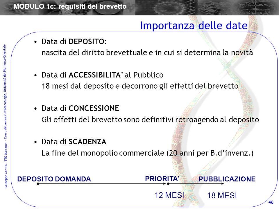 Importanza delle date Data di DEPOSITO: