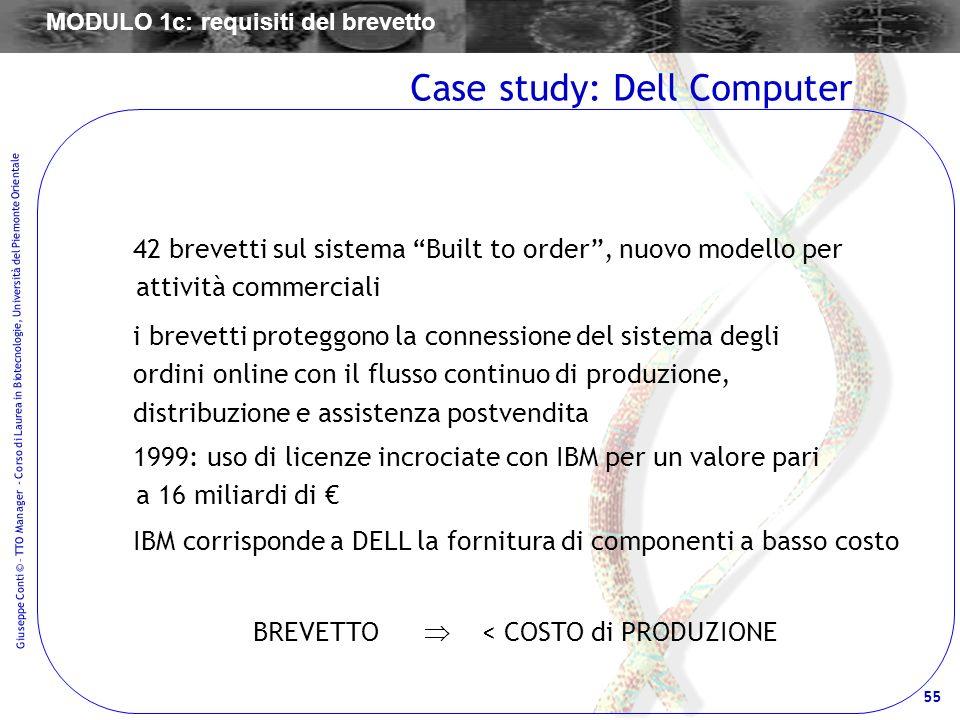 Case study: Dell Computer