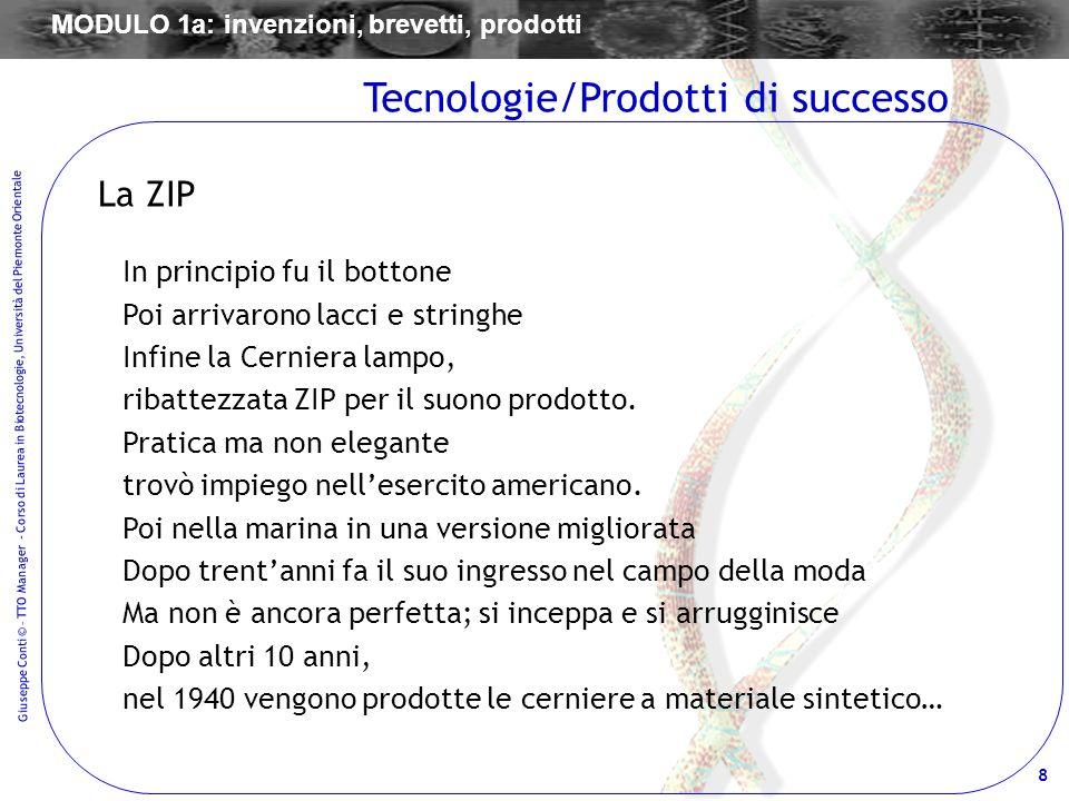 Tecnologie/Prodotti di successo