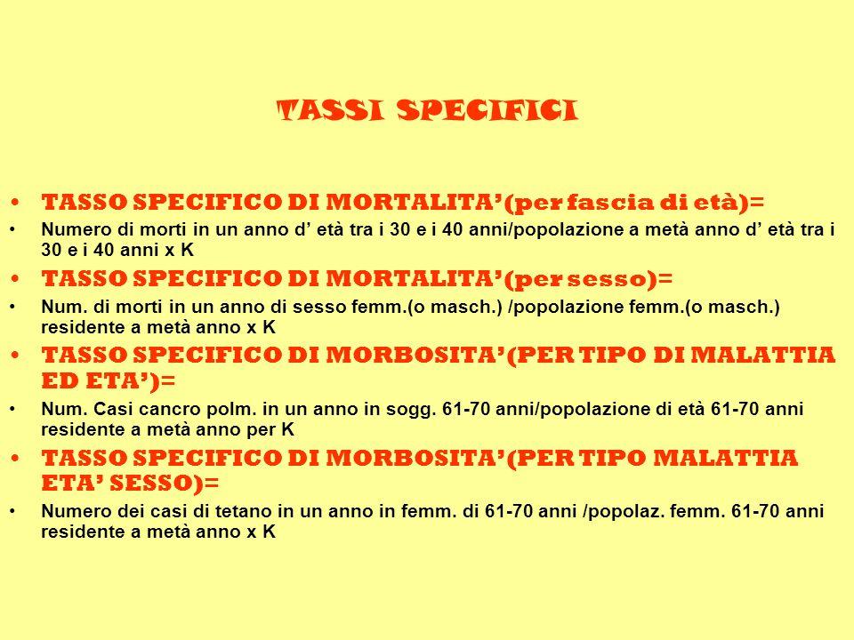 TASSI SPECIFICI TASSO SPECIFICO DI MORTALITA'(per fascia di età)=