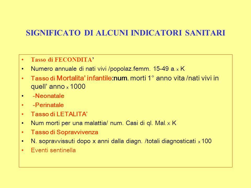SIGNIFICATO DI ALCUNI INDICATORI SANITARI