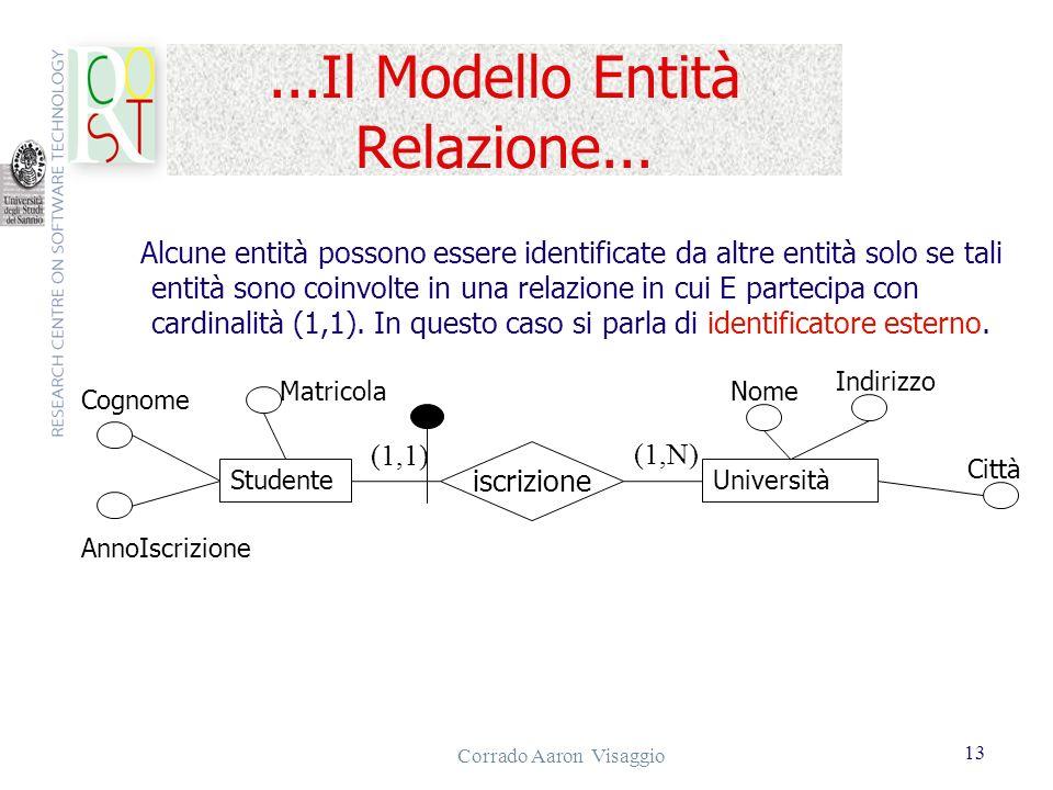 ...Il Modello Entità Relazione...
