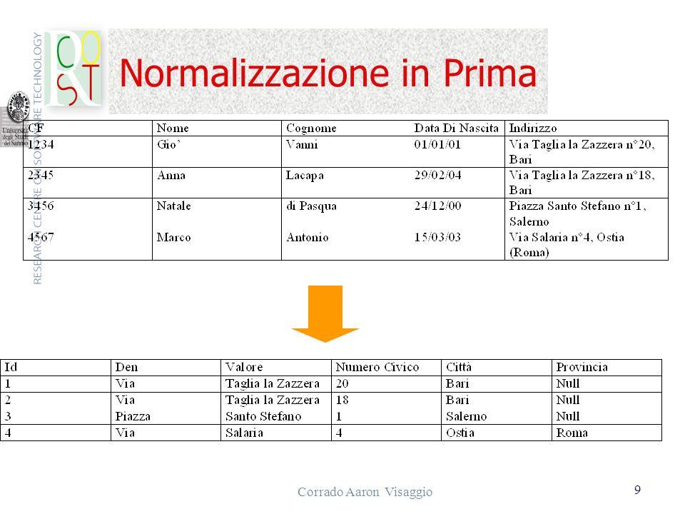 Normalizzazione in Prima