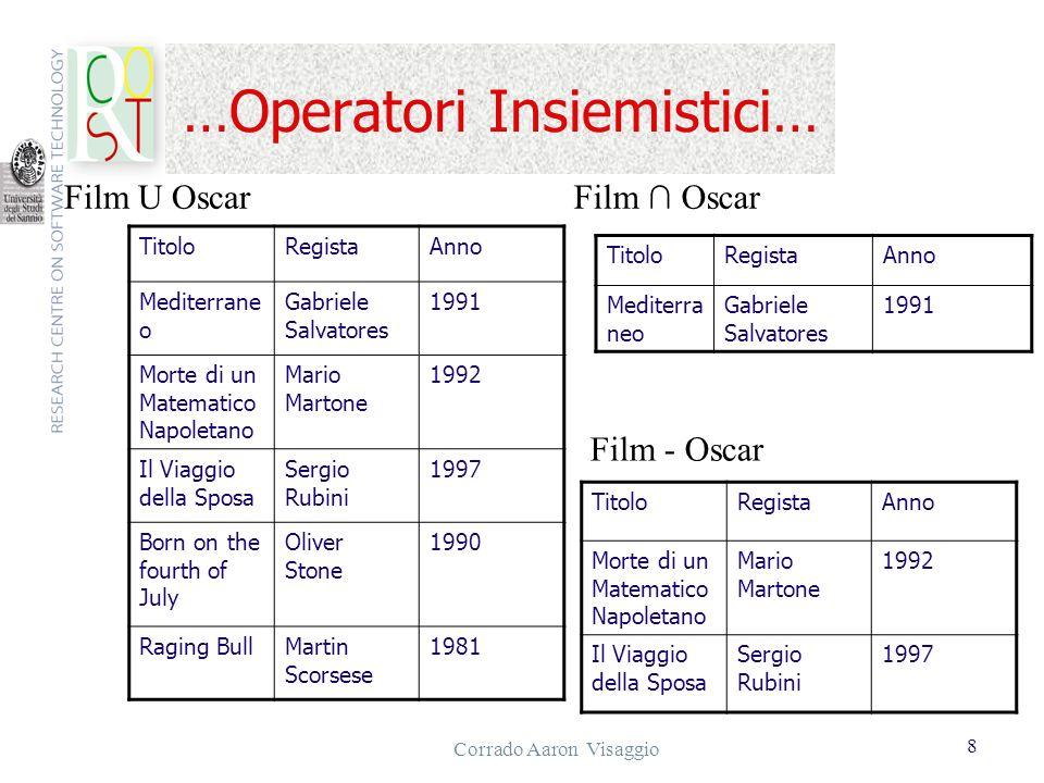 …Operatori Insiemistici…