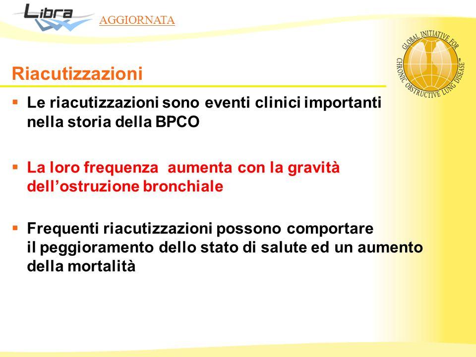 AGGIORNATA Riacutizzazioni. Le riacutizzazioni sono eventi clinici importanti nella storia della BPCO.