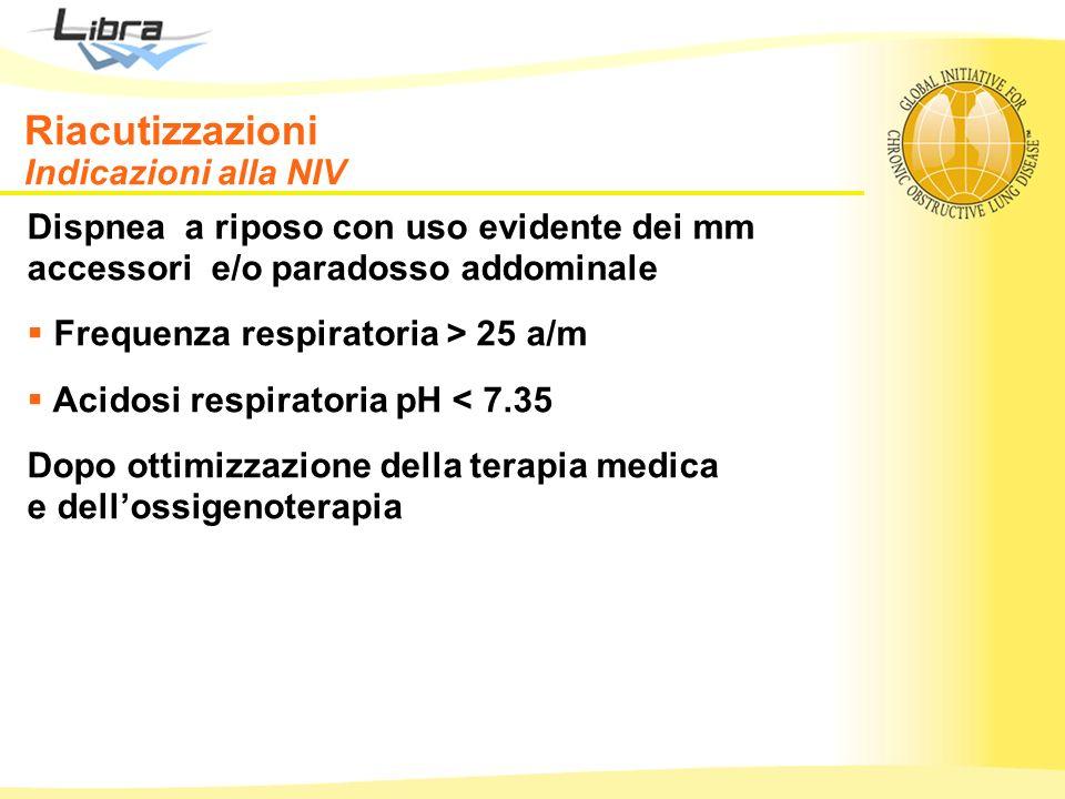 Riacutizzazioni Indicazioni alla NIV