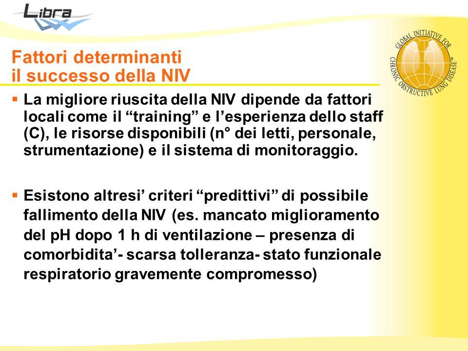 Fattori determinanti il successo della NIV
