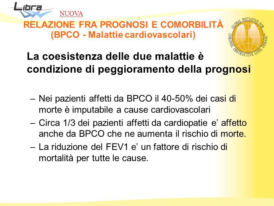 RELAZIONE FRA PROGNOSI E COMORBILITÀ (BPCO - Malattie cardiovascolari)