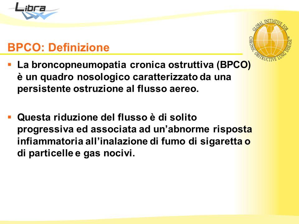 BPCO: Definizione