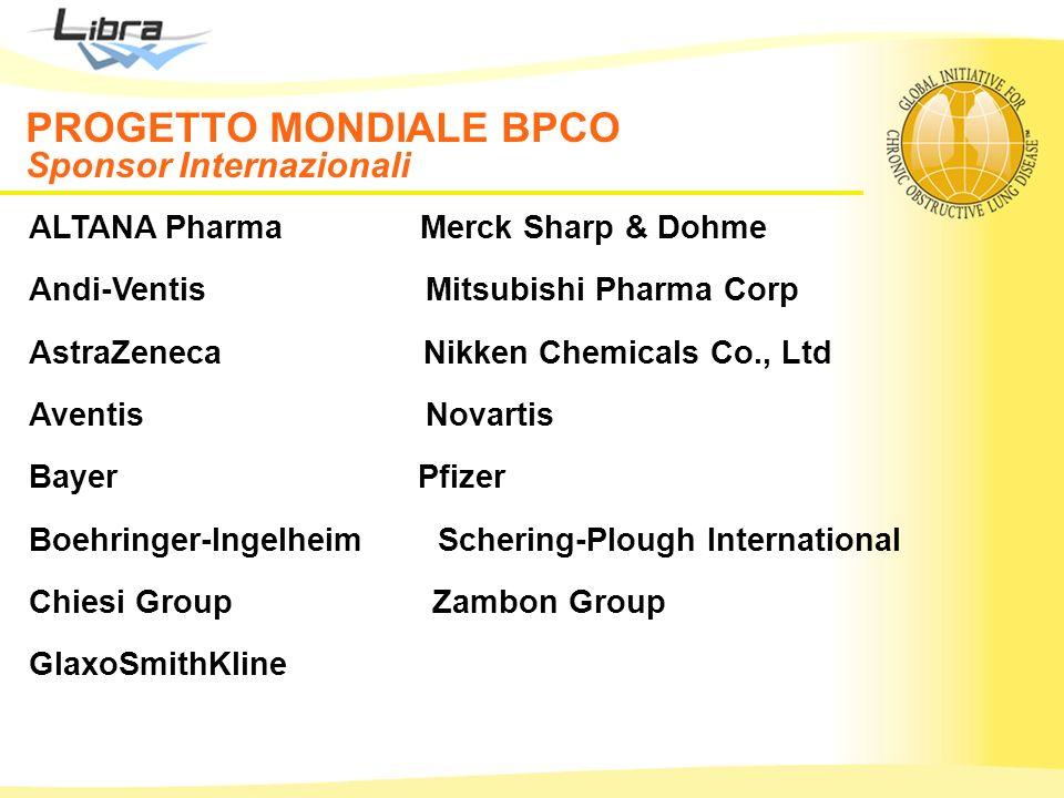 PROGETTO MONDIALE BPCO Sponsor Internazionali
