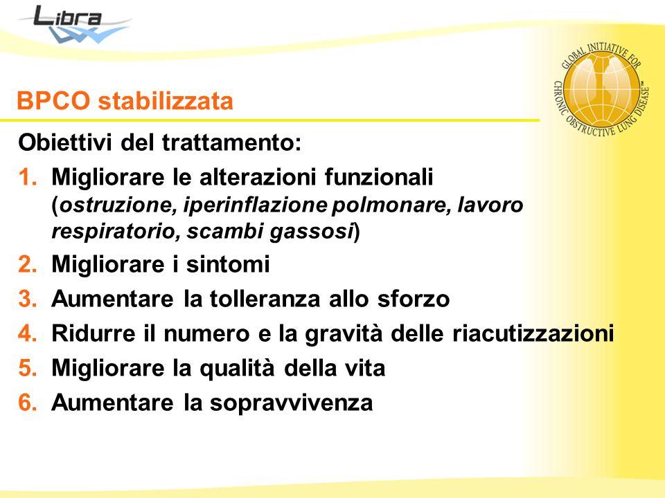 BPCO stabilizzata Obiettivi del trattamento:
