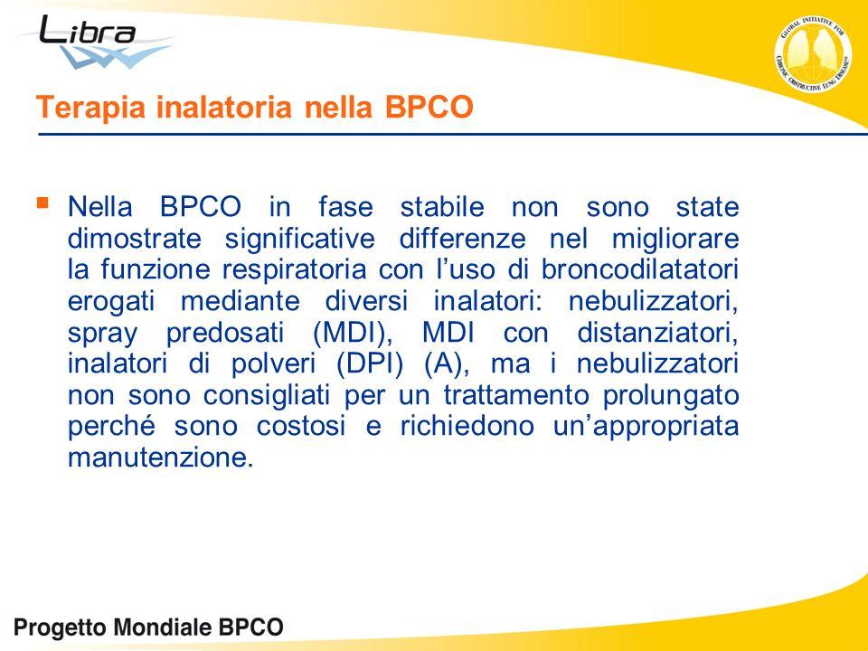 Terapia inalatoria nella BPCO