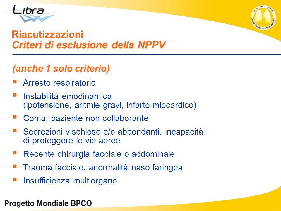 Riacutizzazioni Criteri di esclusione della NPPV