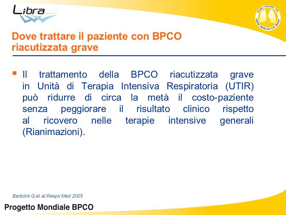 Dove trattare il paziente con BPCO riacutizzata grave