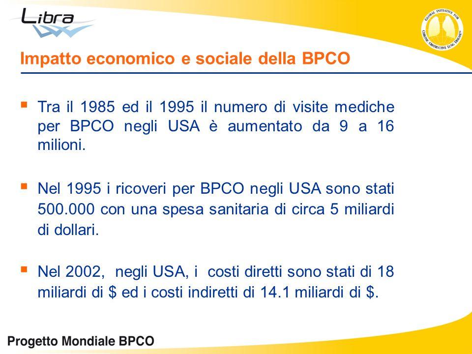 Impatto economico e sociale della BPCO