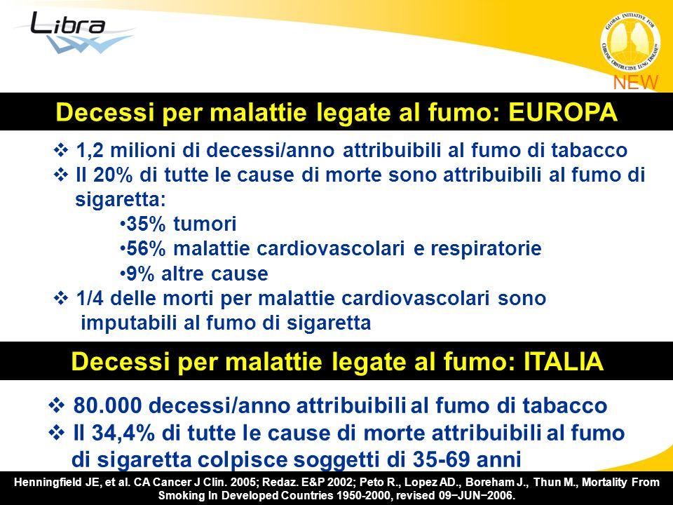 Decessi per malattie legate al fumo: EUROPA