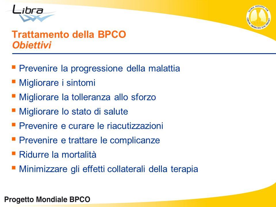 Trattamento della BPCO Obiettivi