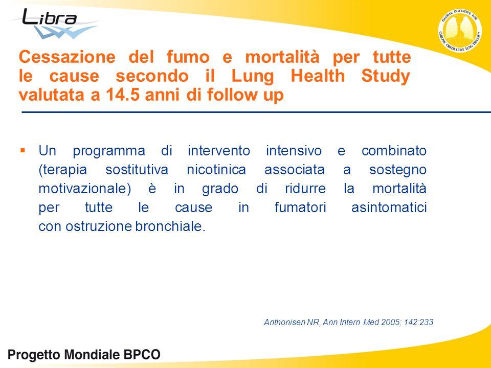 Cessazione del fumo e mortalità per tutte le cause secondo il Lung Health Study valutata a 14.5 anni di follow up