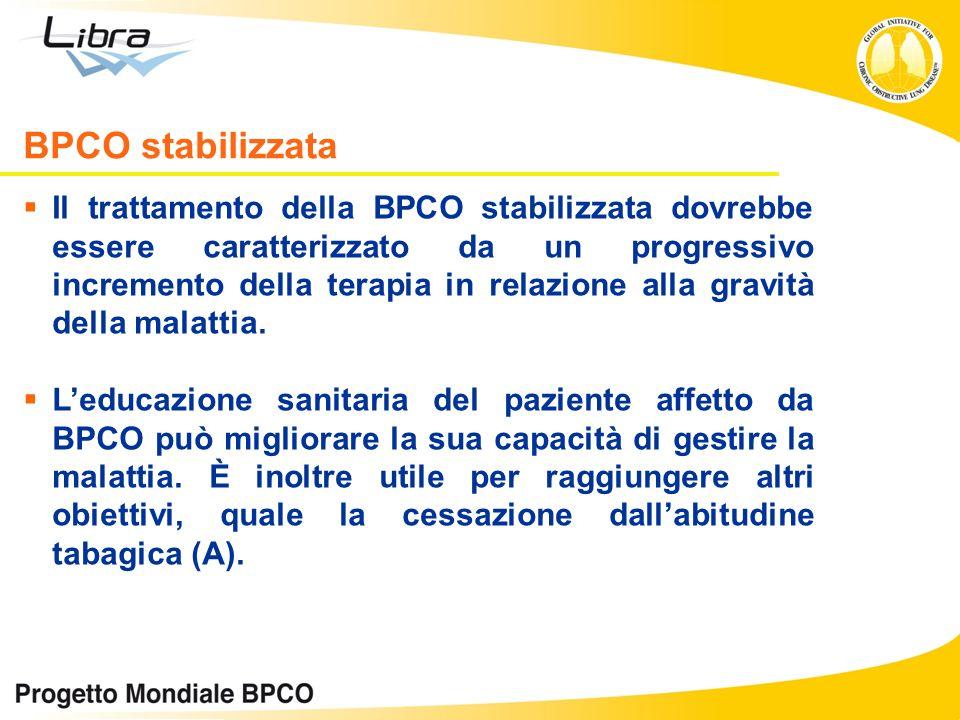 BPCO stabilizzata
